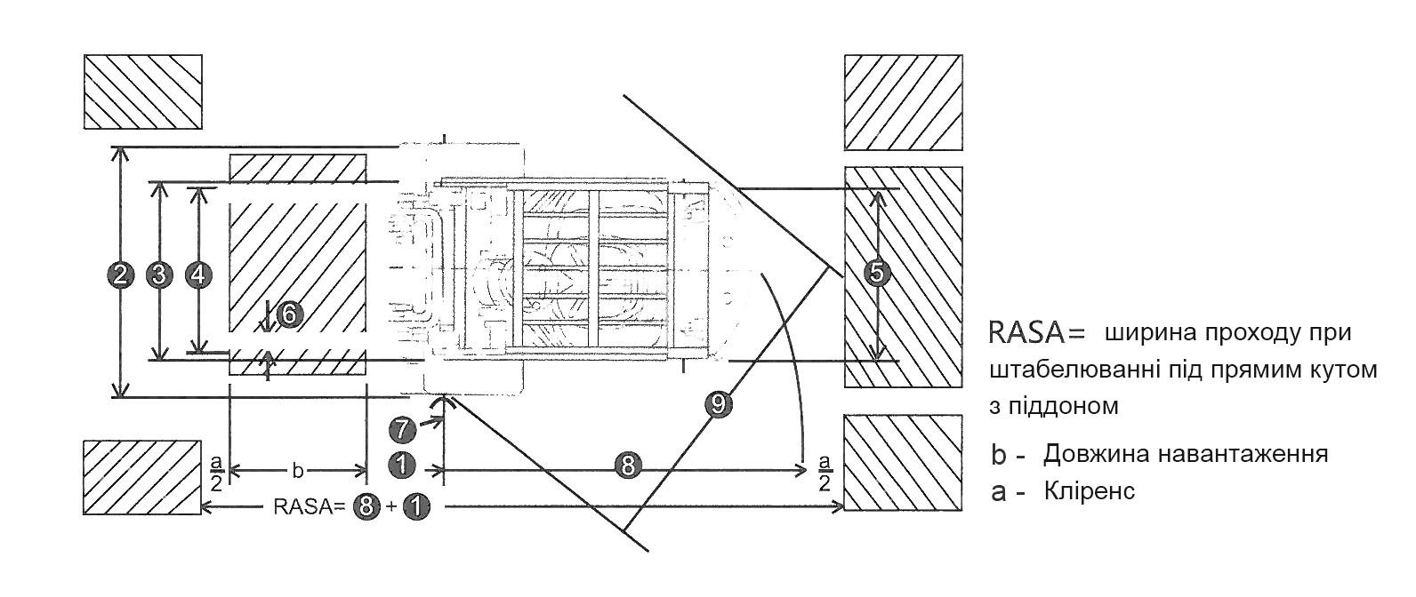 Креслення вилкового навантажувача TEREN FD20T | Чертеж вилочного погрузчика TEREN FD20T